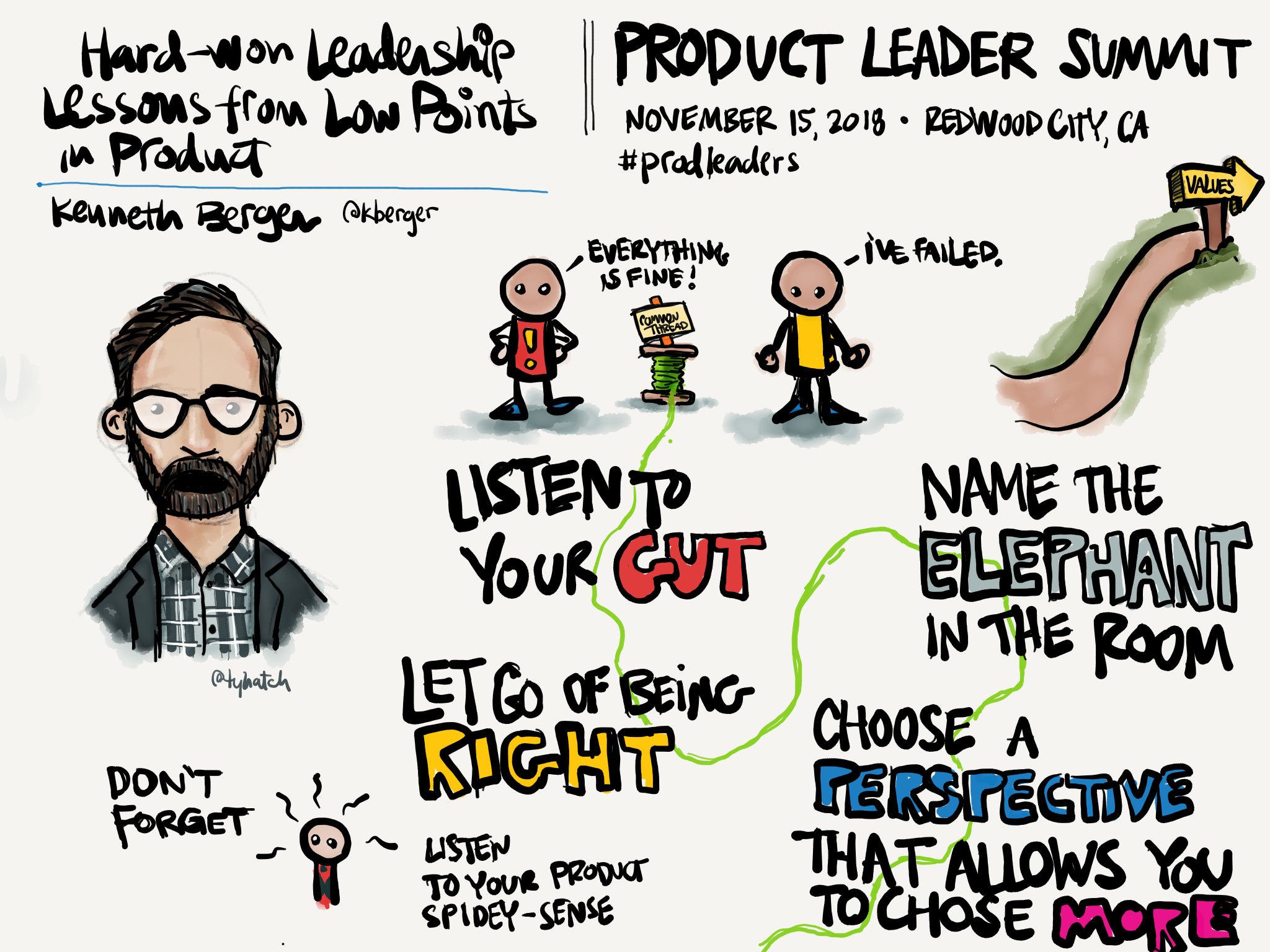 Kenneth Berger workshop: Hard-won Leadership Lessons from Low Points in Product