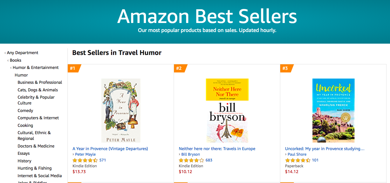 Best SELLER in TRAVEL HUMOR