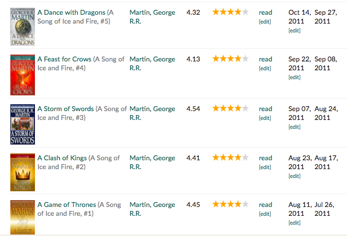 My Goodreads page is level Grandmaester Nerd