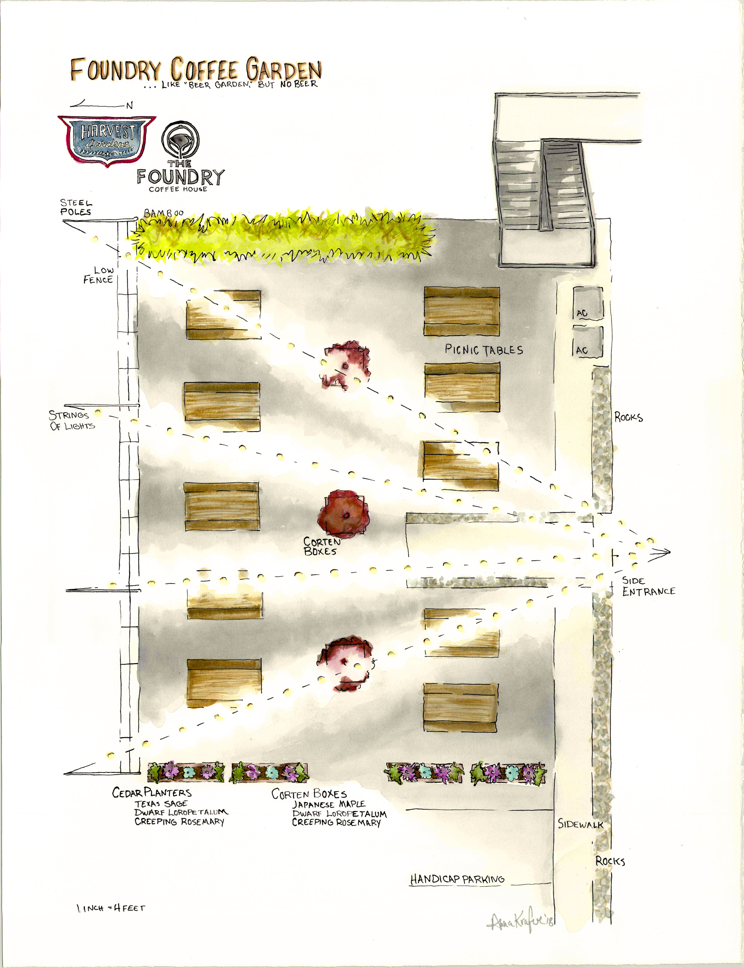 Foundry Design.jpg