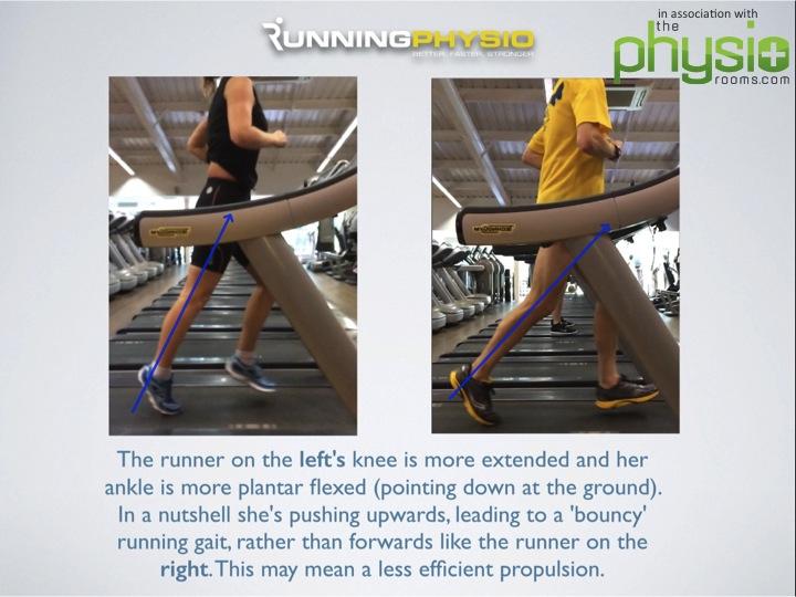 Running Example 1