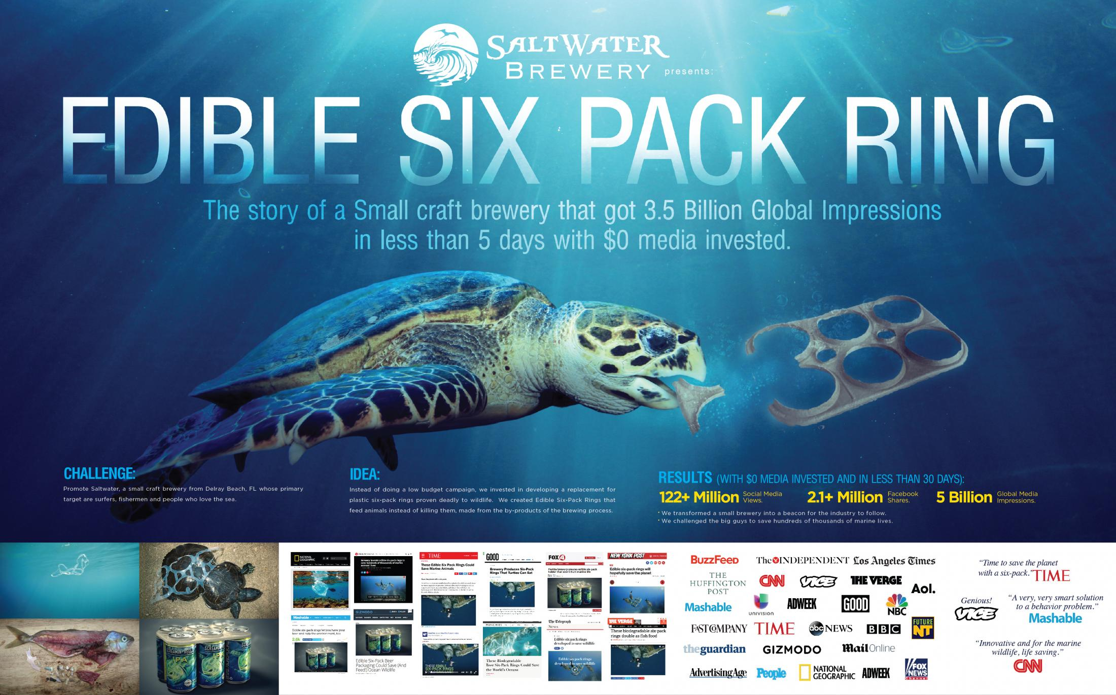 http://www.adeevee.com/2016/10/saltwater-brewery-edible-six-pack-rings-direct-marketing-design/