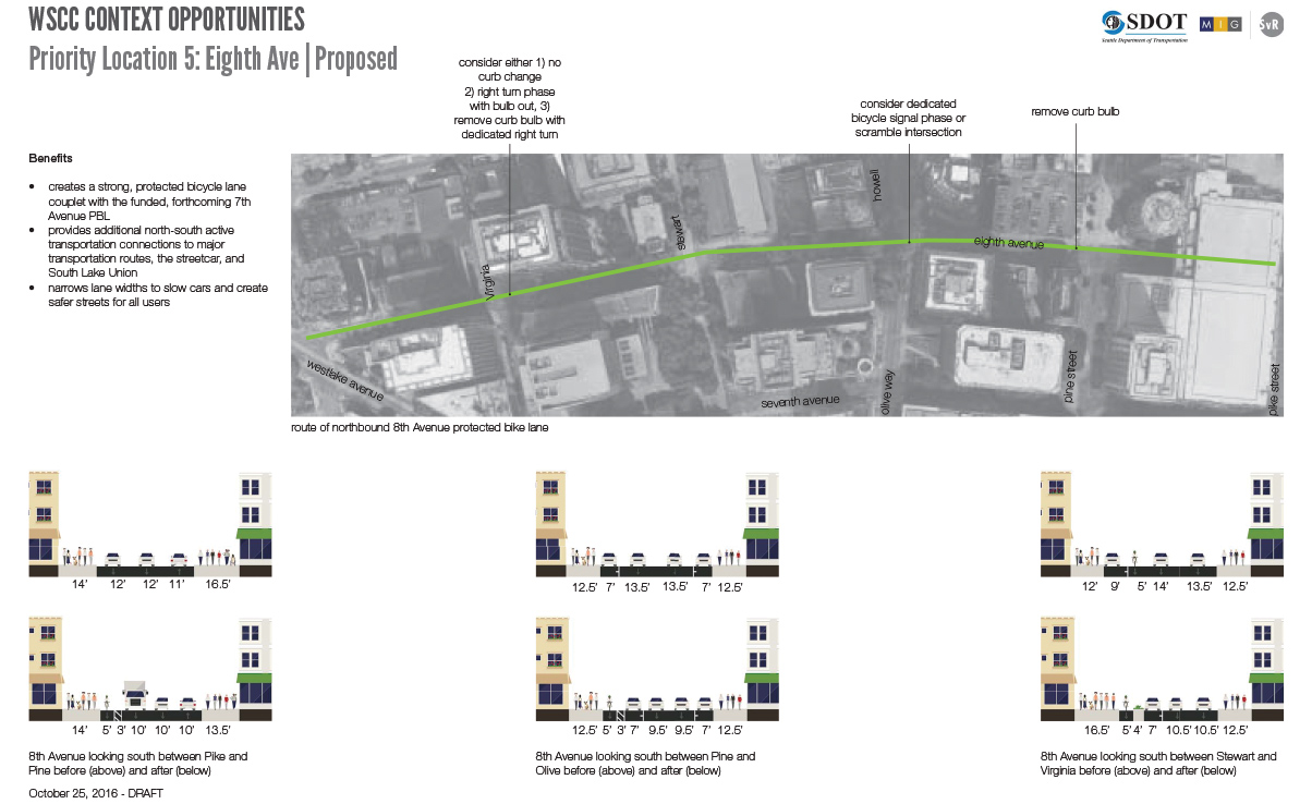8th Ave Bicycle Improvements