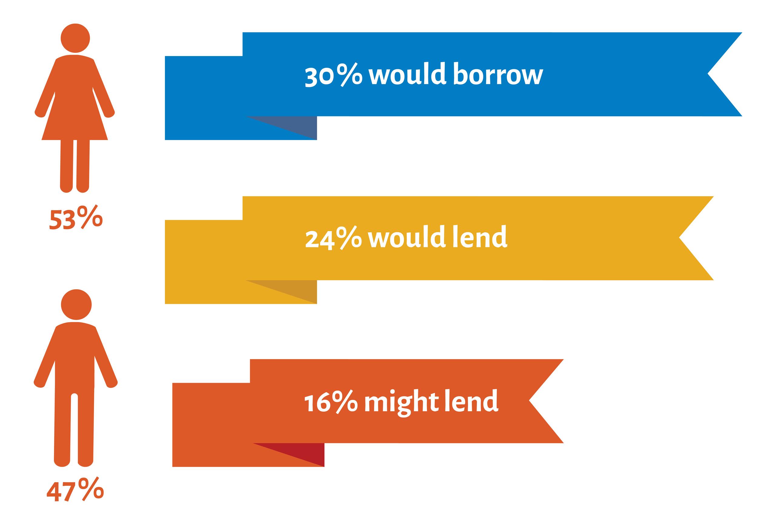 survey-results.jpg