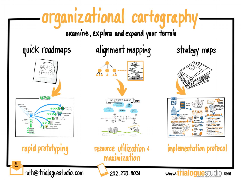 Organizational Cartography.png