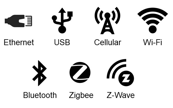 Icons All Interfaces.jpg