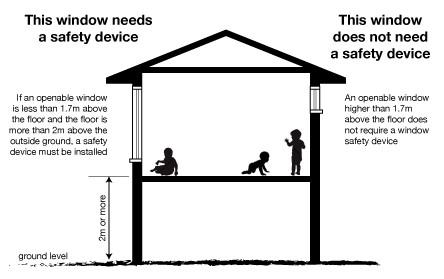 Window Safety device.jpg
