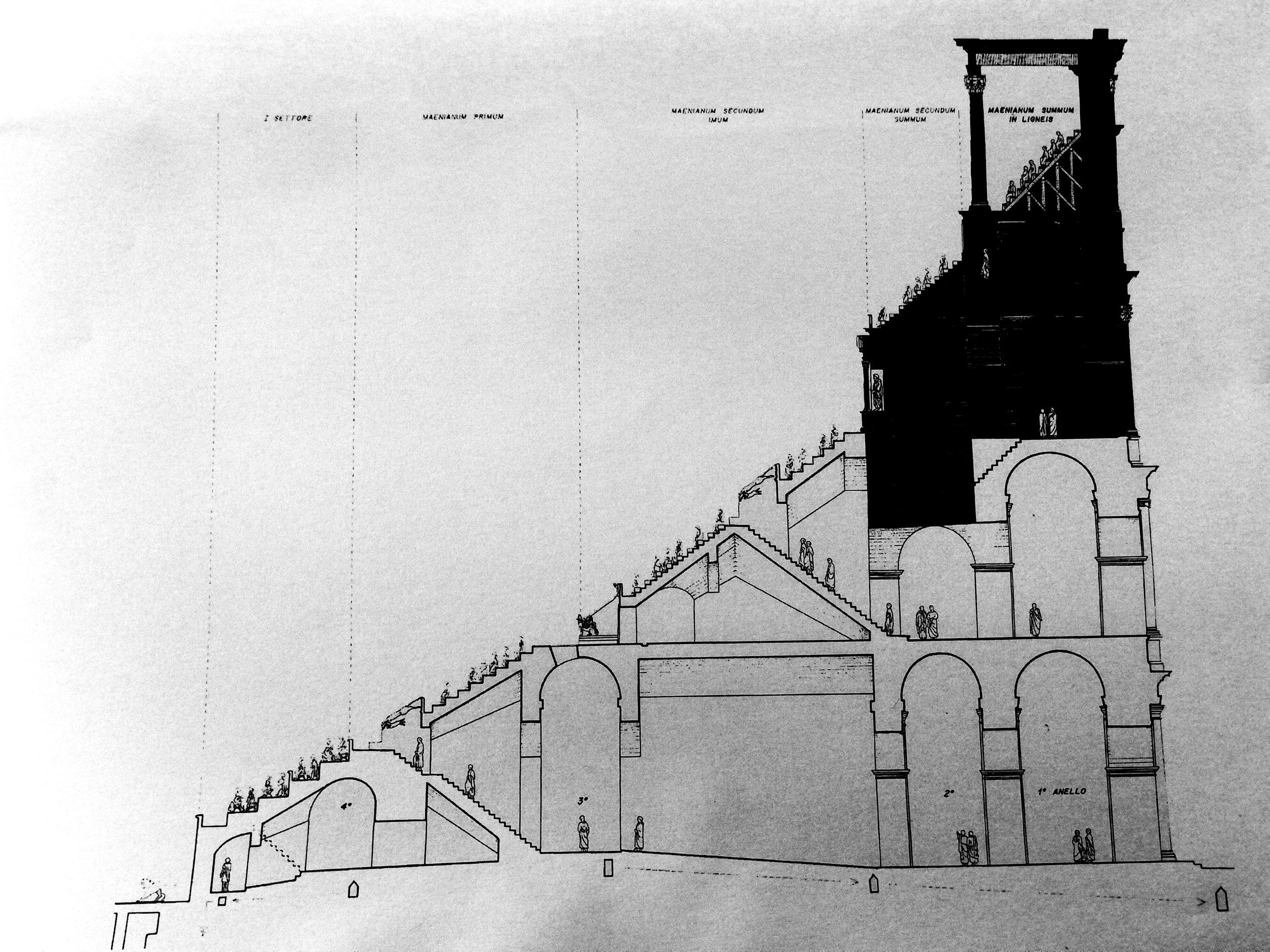 Il 4 e il 5 livello del Colosseo
