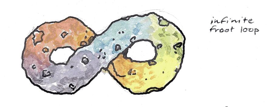 my illustration of an infinite Froot Loooop