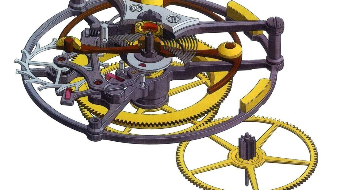The lower two wheels are those viewed through the dial.