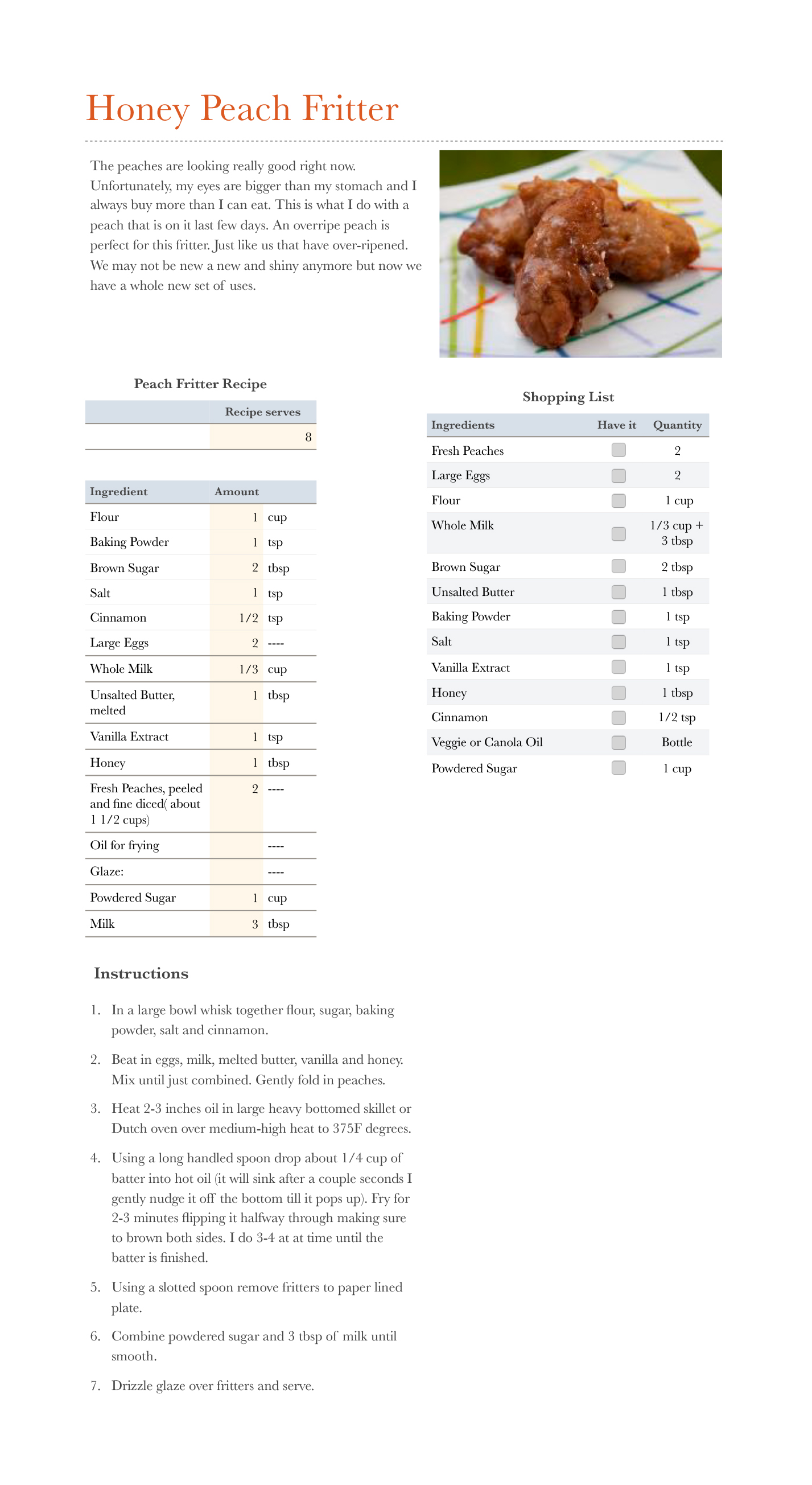 Honey Peach Fritters.numbers