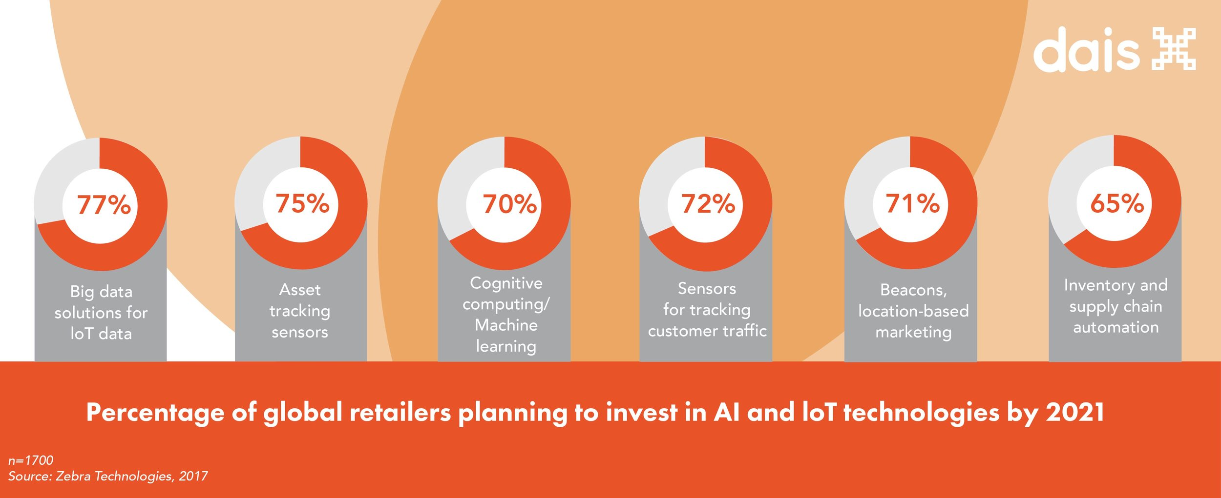 Artificial intelligence can help deliver the highly personalized experiences shoppers desire