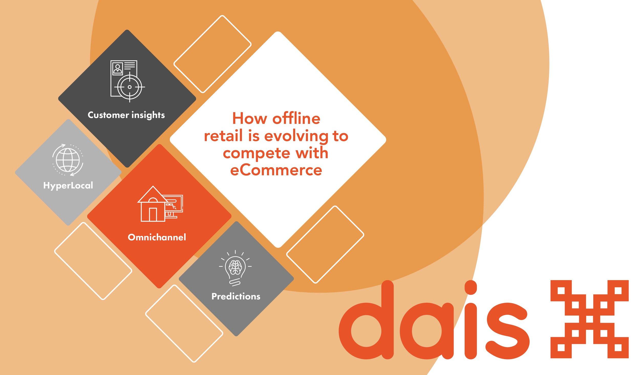Offline retail.jpg