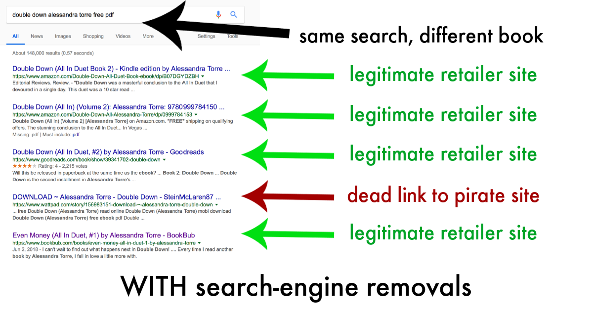 with search engine removals.png