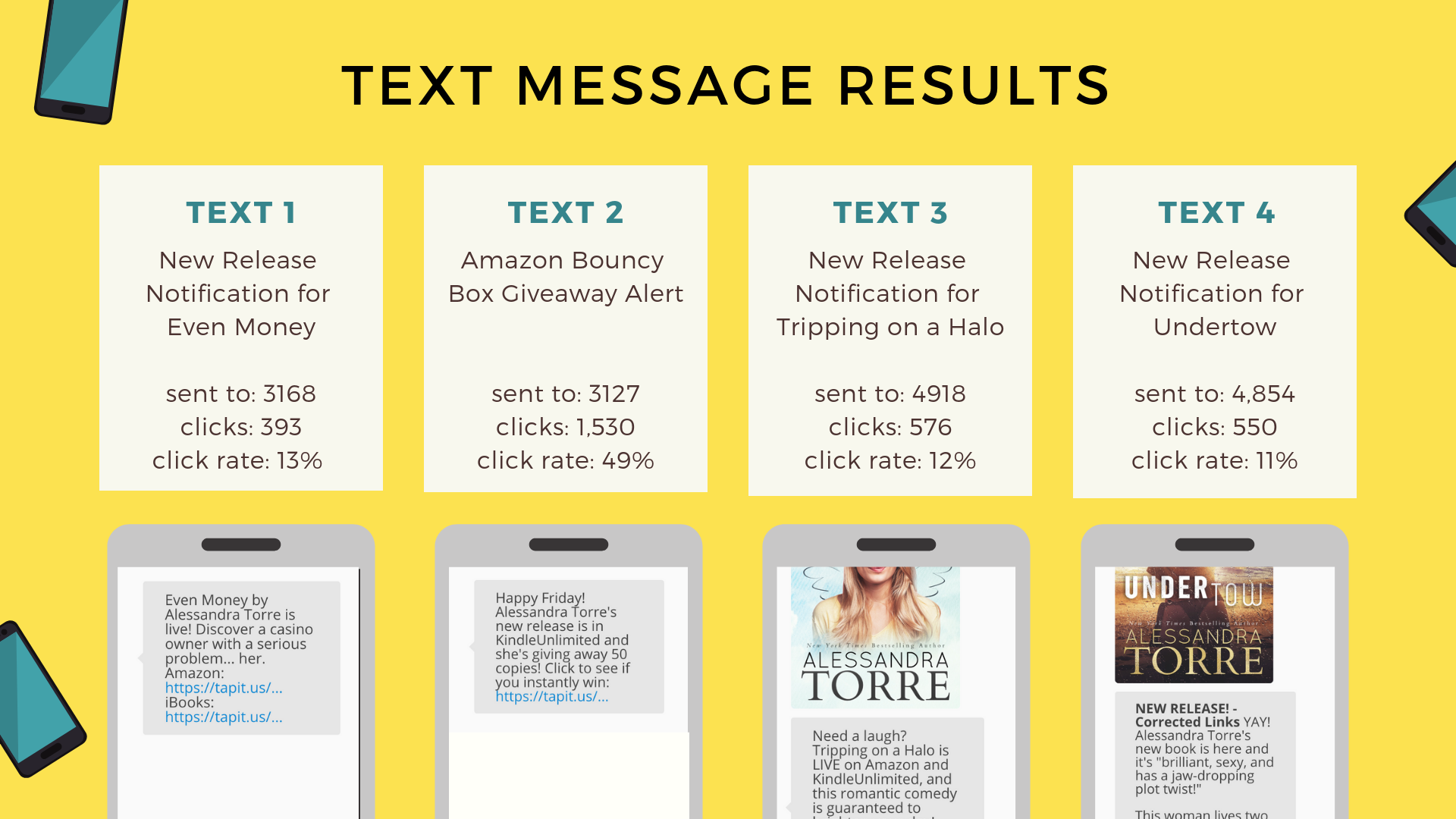 text message results image fixed.png