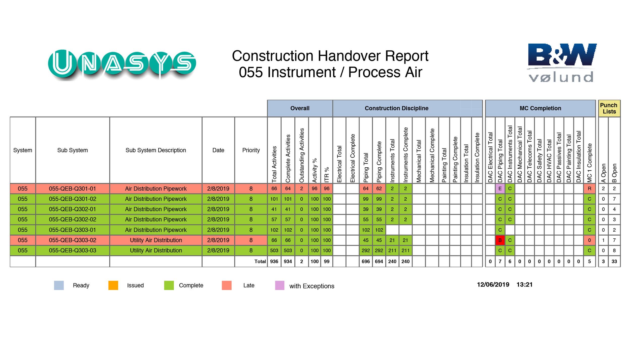Construction Handover Report.jpg
