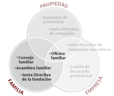 services_ownershipcontinuity_sp_familia.jpg