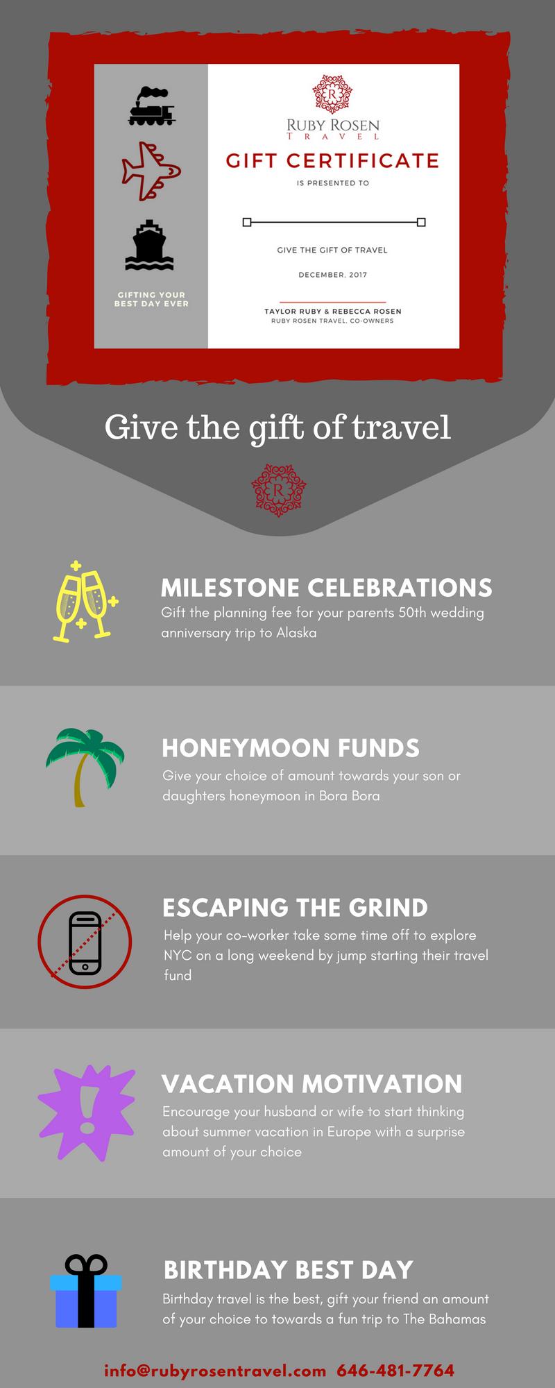 Ruby Rosen Travel Gift Certificate.png