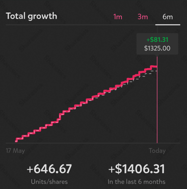 total growth.png