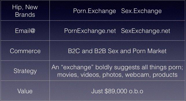 Have web cam sex exchange delirium Matchless topic