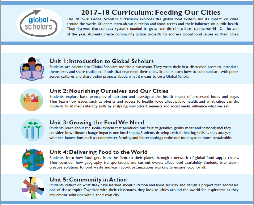2017-18 curriculum.PNG
