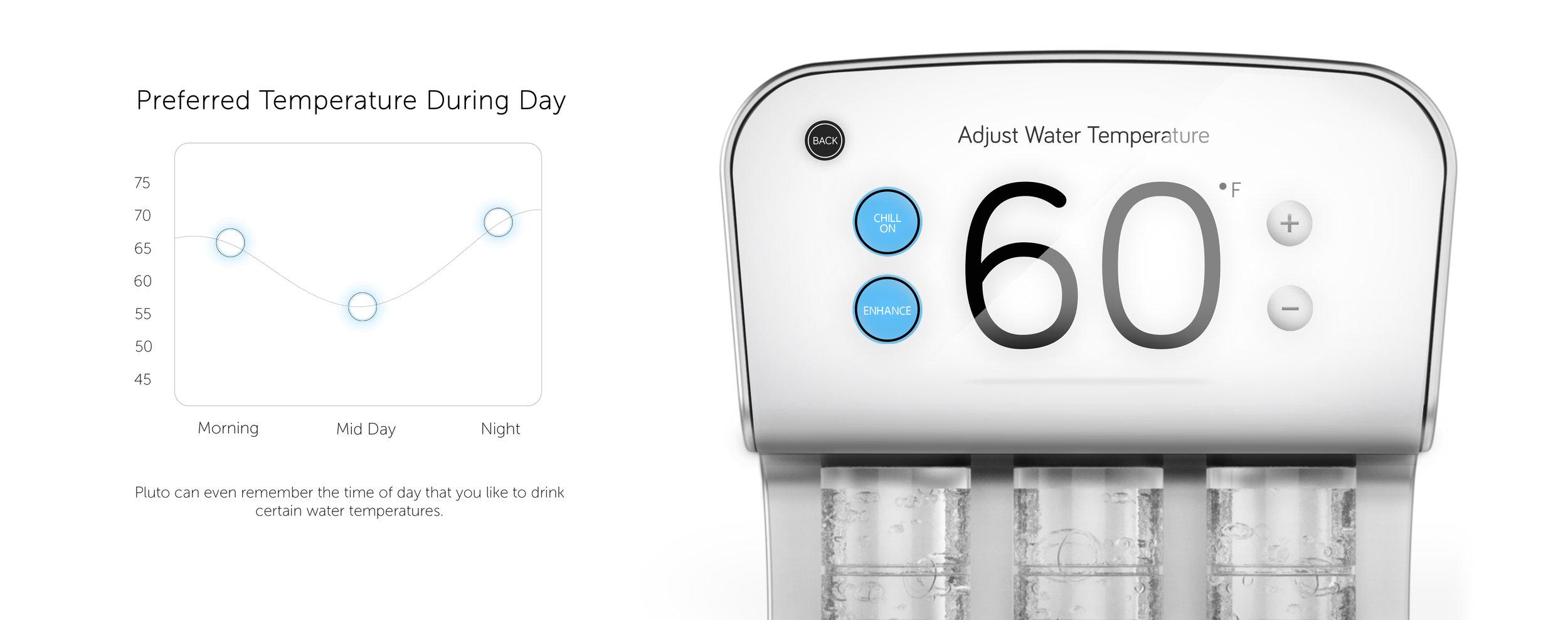 Water Temperature3.jpg