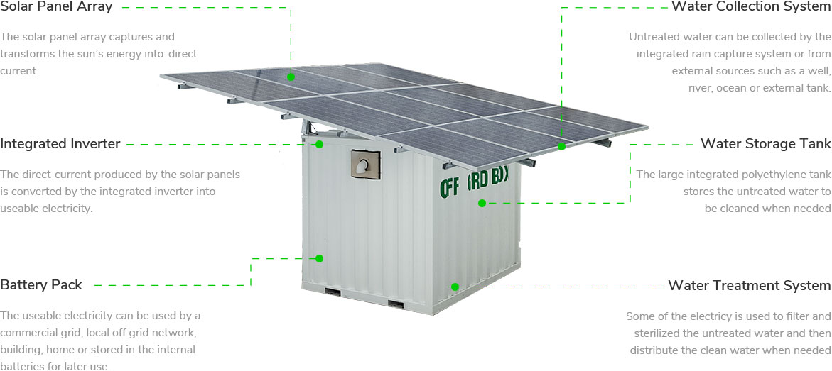 container system solar water offgrid off the grid purification energy sustainable DIY turnkey social good impact investing village rural community