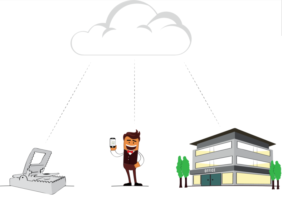 TrapMe Trap is built with TrapMe IoT Connectivity connecting the Traps with our Cloud Server – connecting to your office, laptop, tablet or smartphone