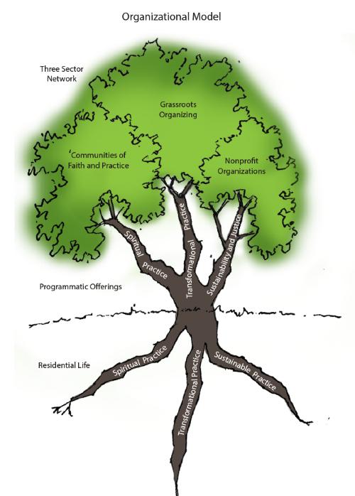 tree_diagram_web-01-02.png