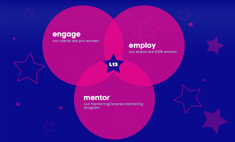 engage-employ-mentor-gfx.jpg