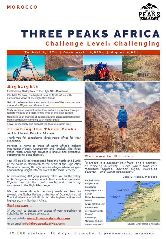 3 Peaks Morocco 2020.png