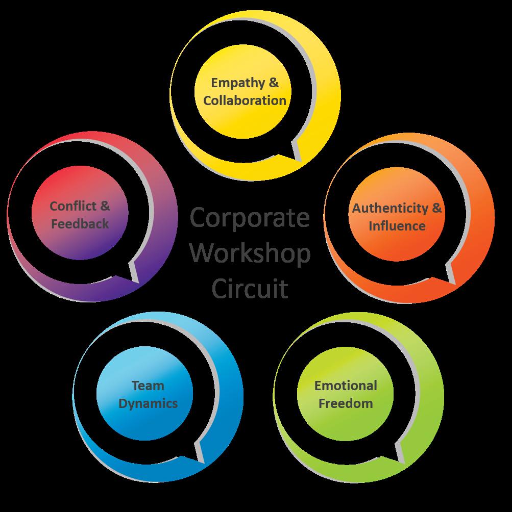 5 workshops.jpg