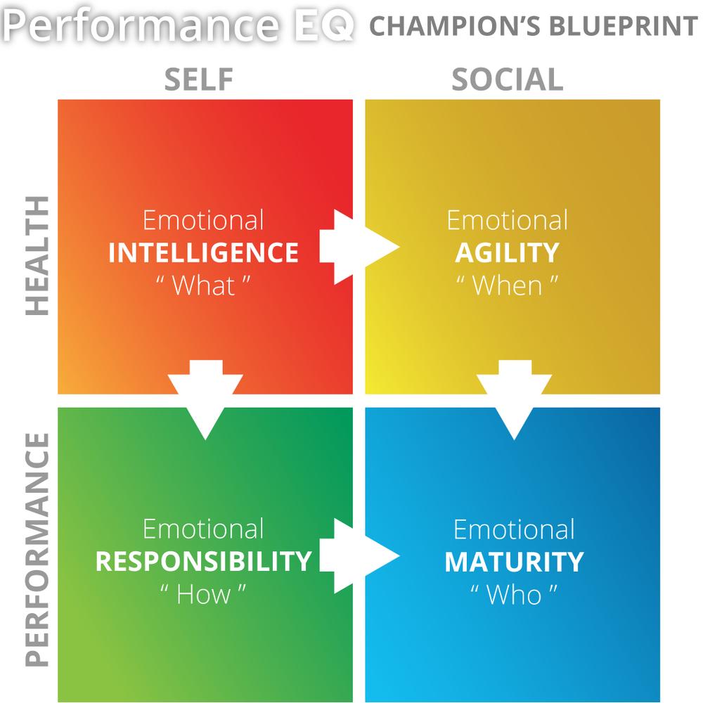 champions-blueprint (1).png