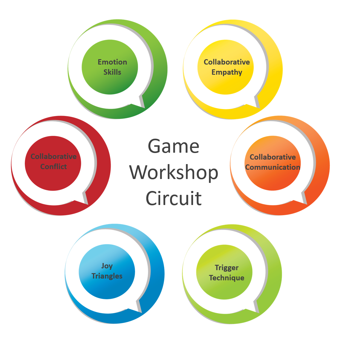 YouEQ Game Workshop Circuit.png