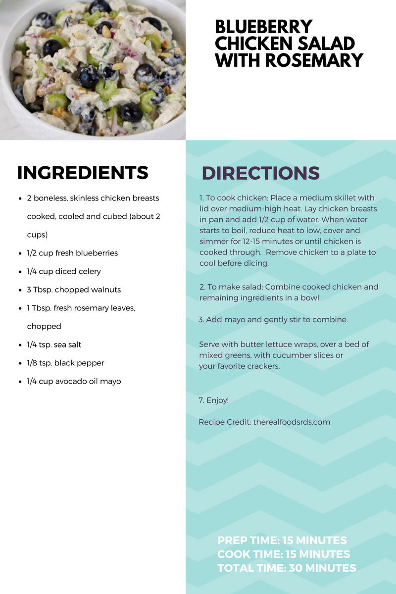 Blueberry Chicken Salad  (1).png