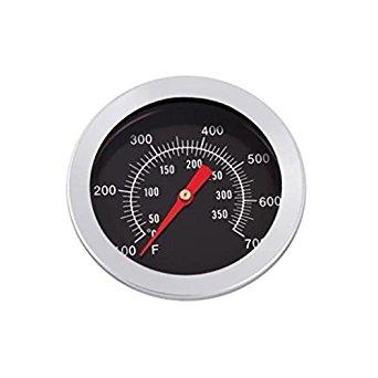 BBQ Temperature Gauge