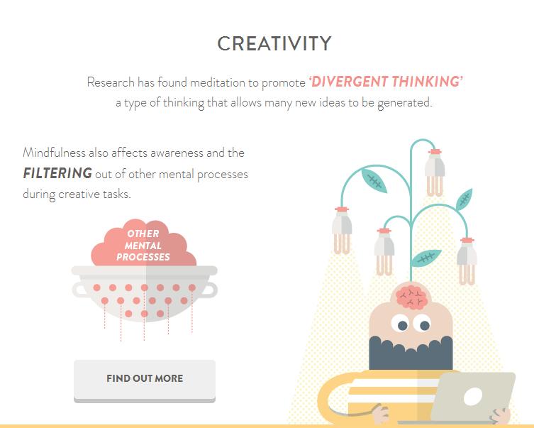 creativity from meditation
