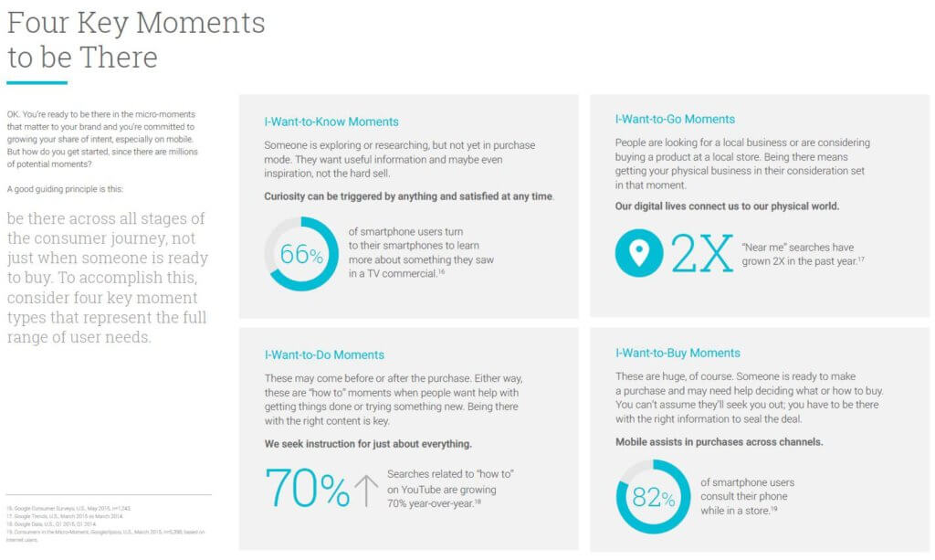 Four Key Moments to Be There for Customers in the Consumer Journey