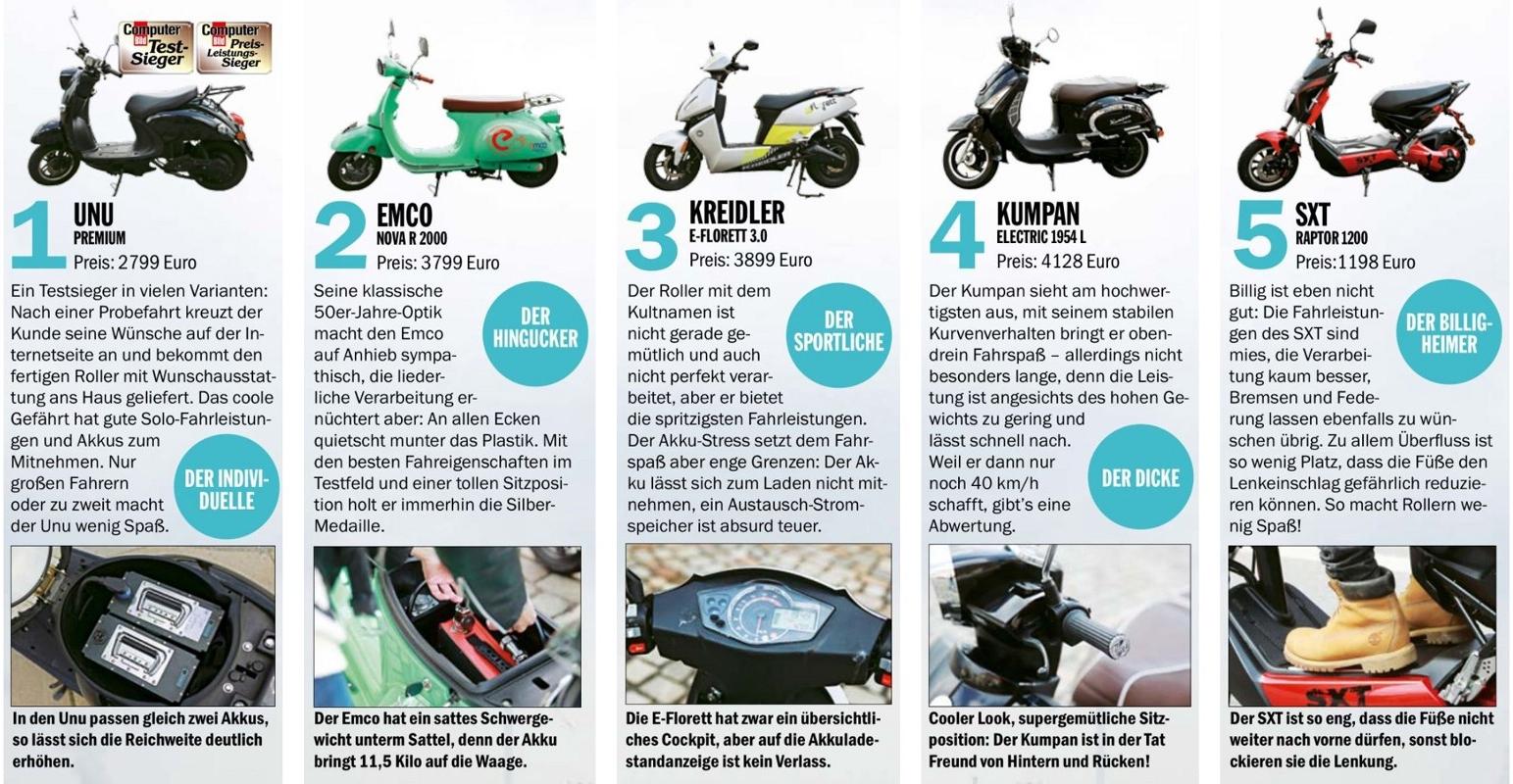 unu - best electric scooters in Germany