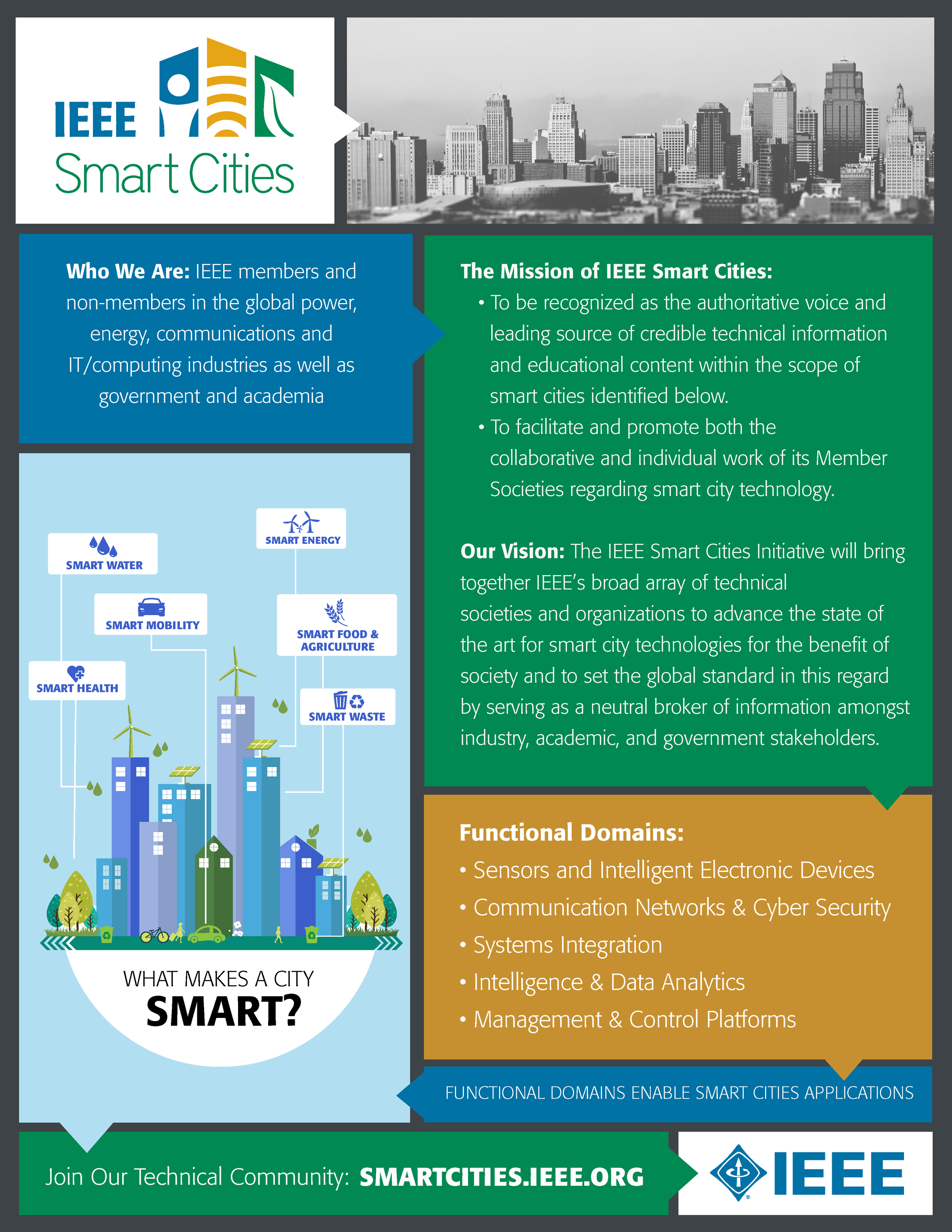 Copy of IEEE Smart Cities