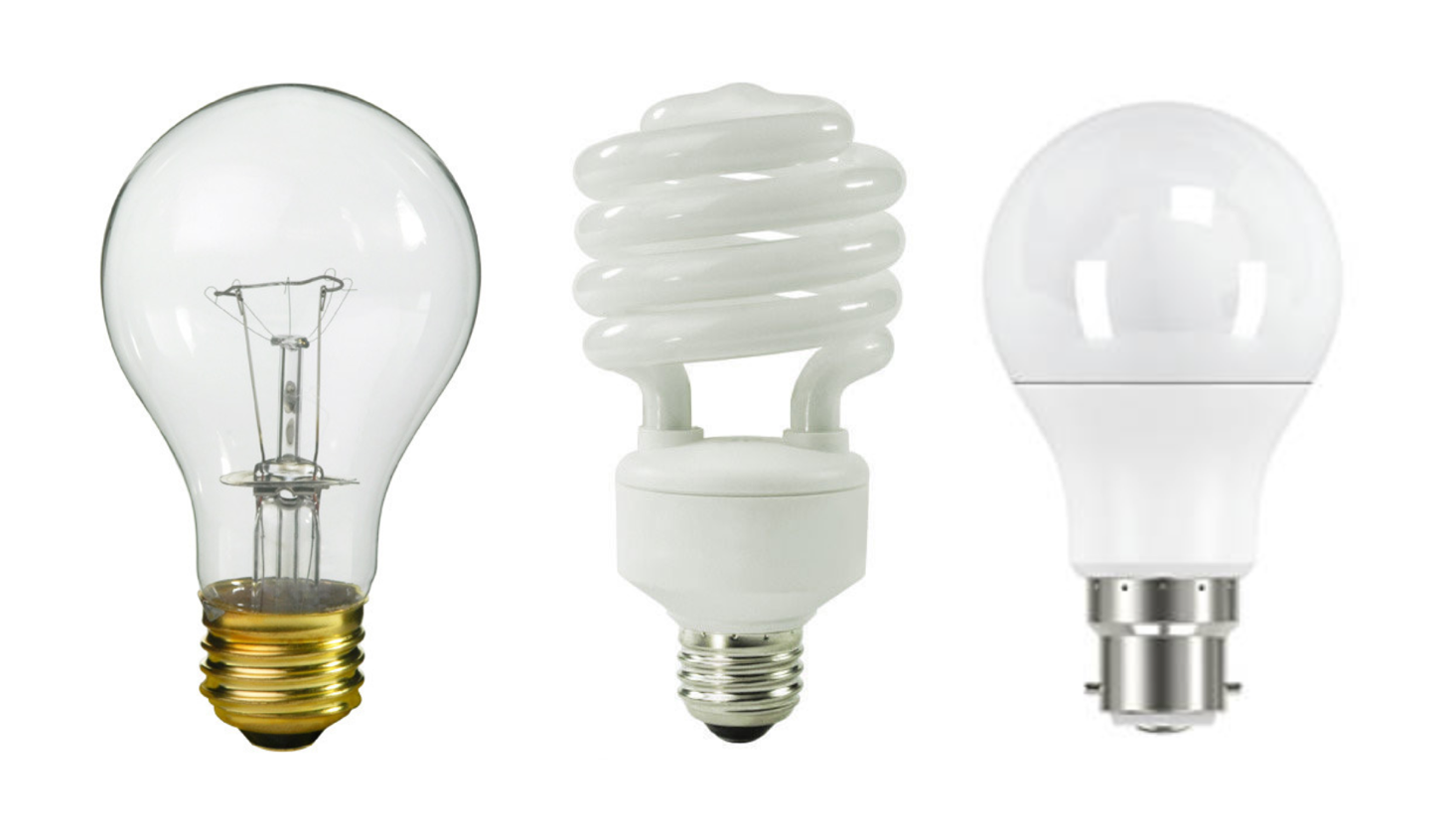 The 3 types of lightbulbs we can buy: incandescent, fluorescent, and LED. Light bulb temperature is measured by Kelvins (K). The lower the K value, the warmer the light, with fluorescent bulbs can be up to 5000K, and a flame producing closer to 1500K.