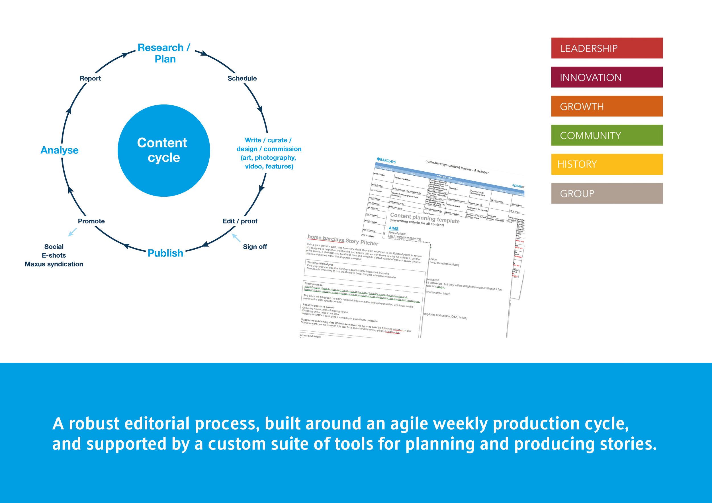 HOME.BARCLAYS processes-tools.jpg