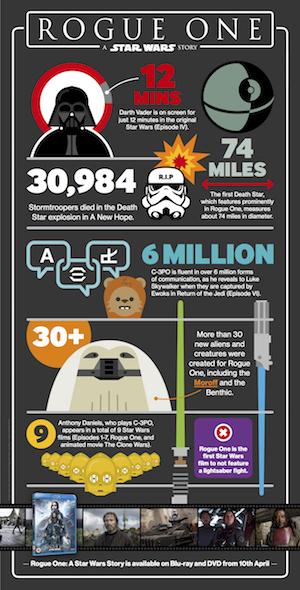 Rogue_One_infographic_04_v4 JPG edt.jpg