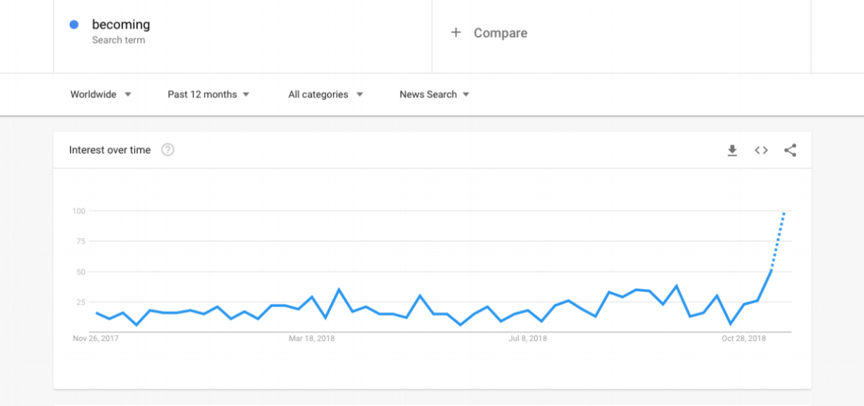Becoming graph.png