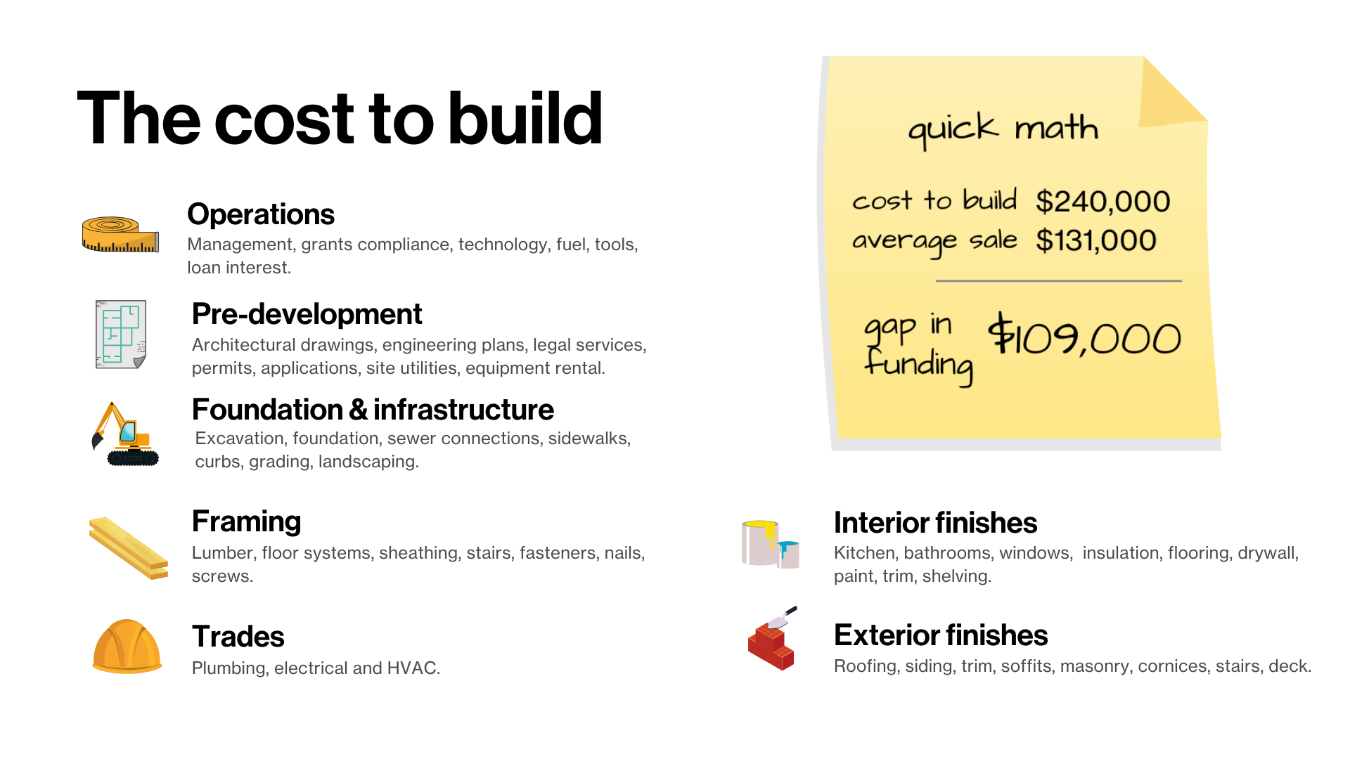Cost to build (1).png