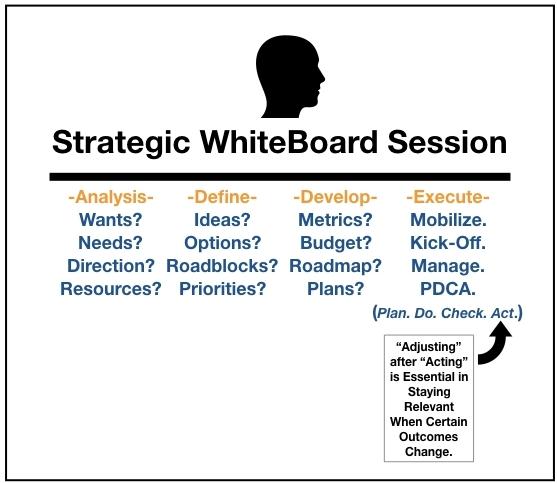 09.20.2017_Whiteboard Strategic Planning_Keynote.001.jpeg