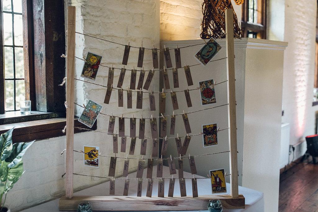Tarot Card table plan with names on pegs, Tudor Barn, Eltham