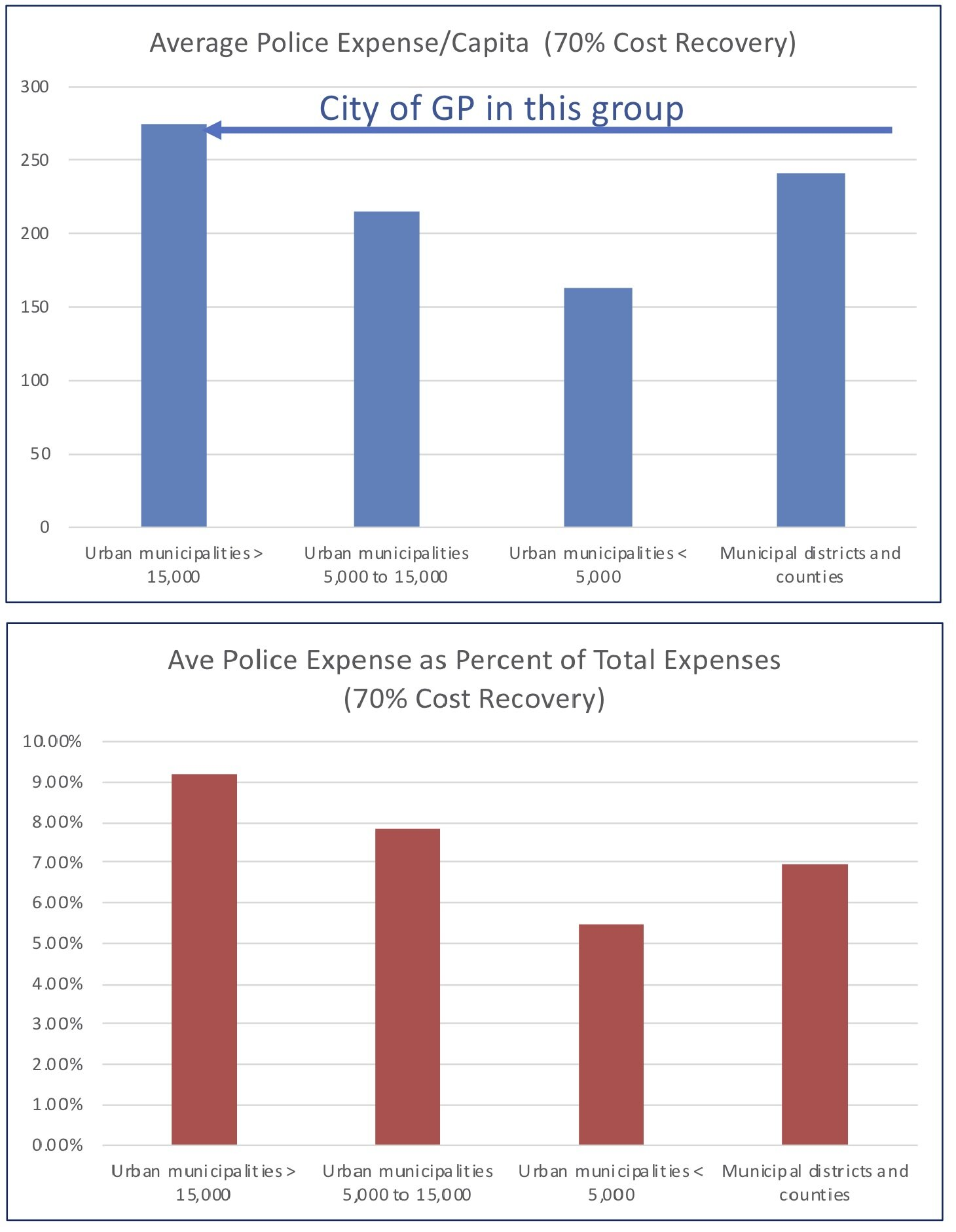 Police Expense 2.jpg