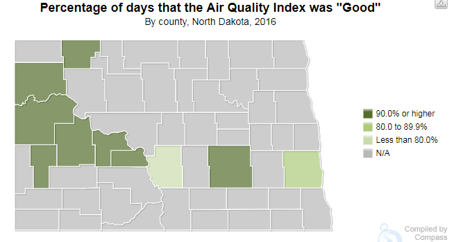 good air quality index