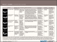 Night Guard Chairside Guide